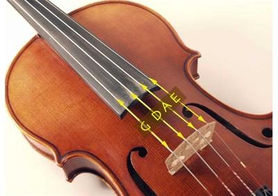 Lên dây đàn violin thế nào cho hiệu quả ?