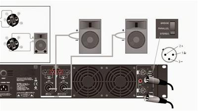 Hướng dẫn kết nối loa với các thiết bị âm thanh