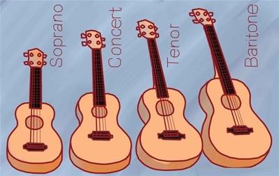 Giá 1 cây đàn ukulele cho người mới học giá bao nhiêu