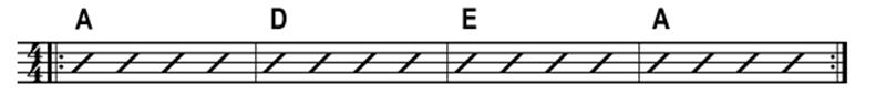 7 Hợp âm Guitar cơ bản cho người mới bắt đầu