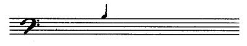 kí hiệu trống hithat cymbal