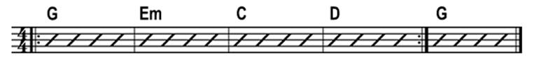 hợp âm guitar